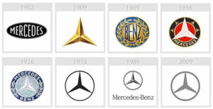 Branding How Logos Have Changed Over Time Triangle Marketing Club